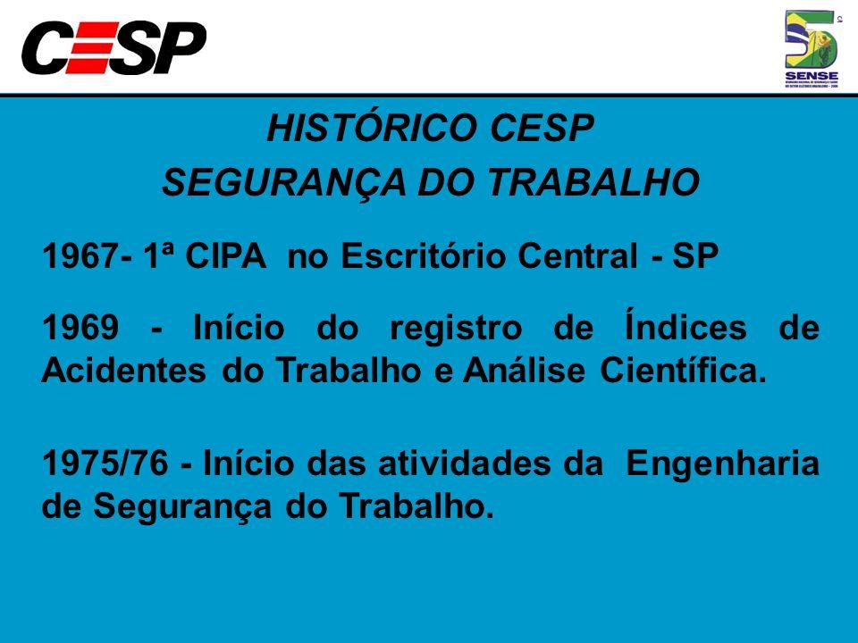 HISTÓRICO CESP SEGURANÇA DO TRABALHO