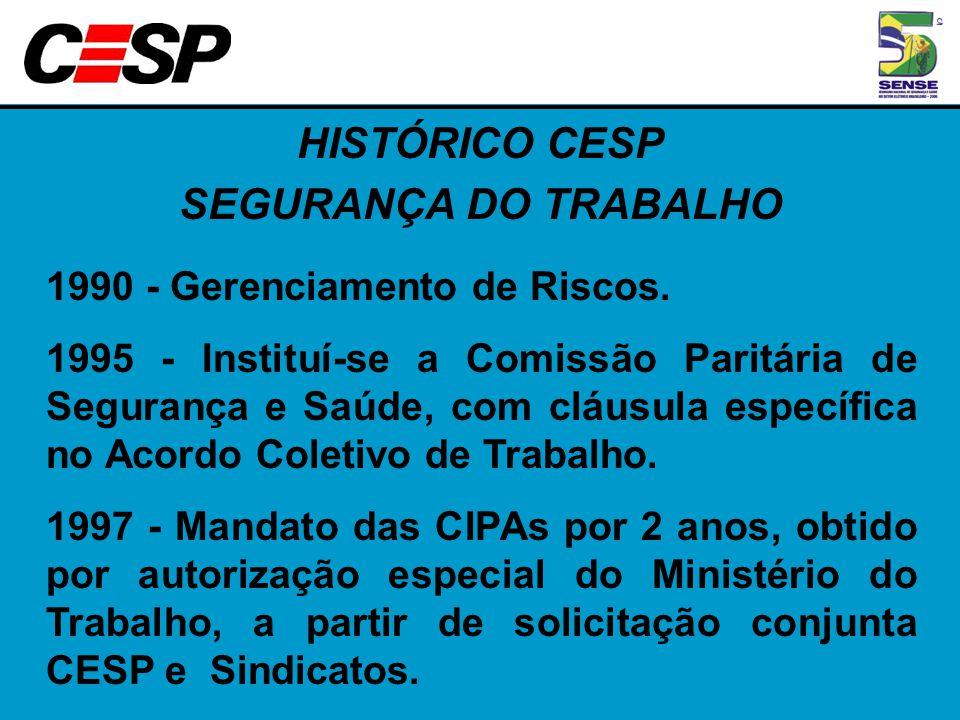 HISTÓRICO CESP SEGURANÇA DO TRABALHO 1990 - Gerenciamento de Riscos.