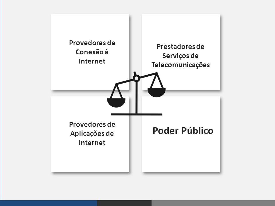 Poder Público Provedores de Conexão à Internet