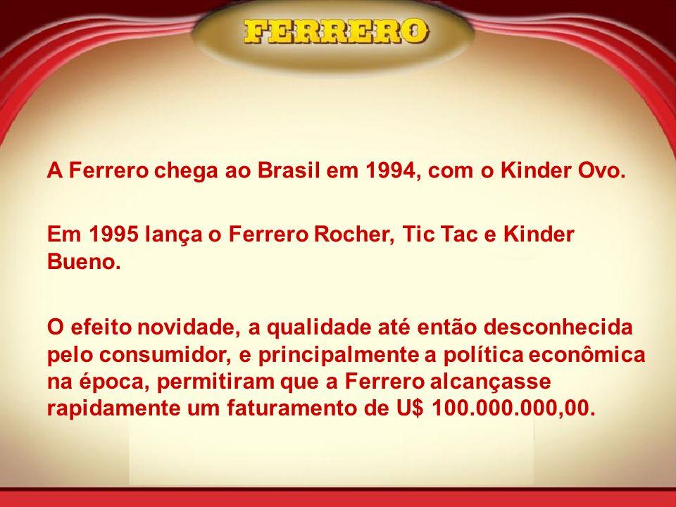 A Ferrero chega ao Brasil em 1994, com o Kinder Ovo.