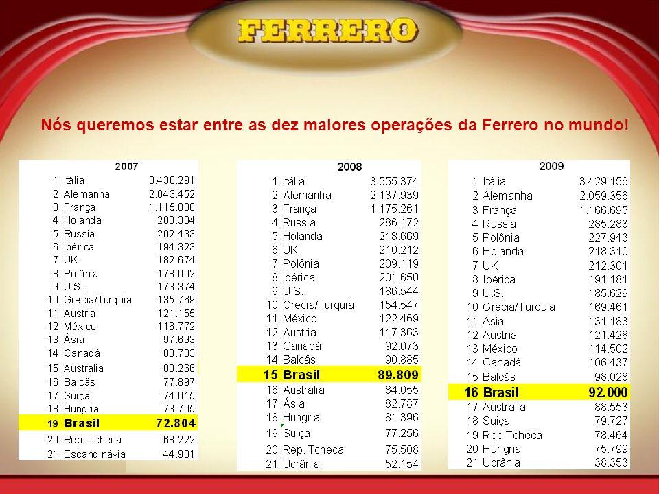 Nós queremos estar entre as dez maiores operações da Ferrero no mundo!