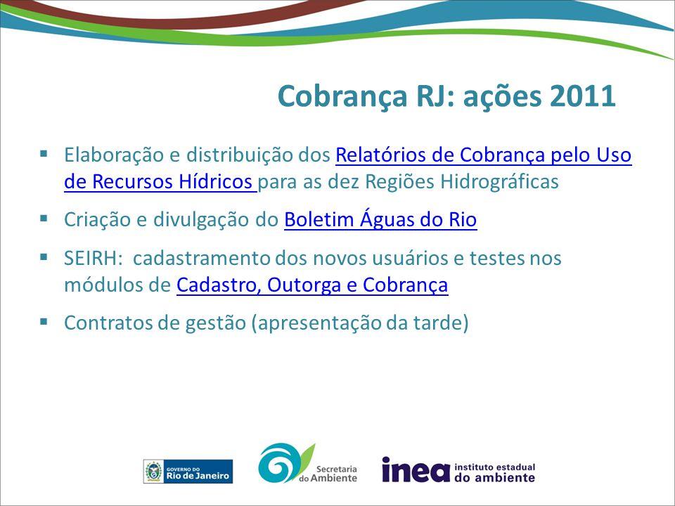 Cobrança RJ: ações 2011 Elaboração e distribuição dos Relatórios de Cobrança pelo Uso de Recursos Hídricos para as dez Regiões Hidrográficas.