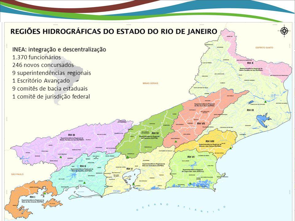 INEA: integração e descentralização