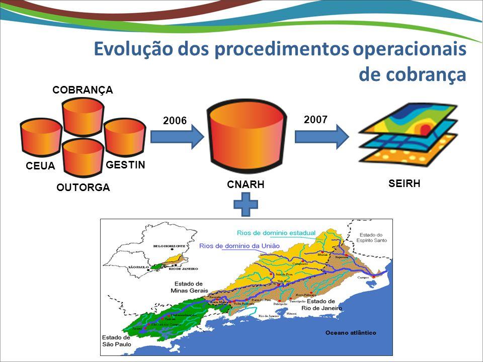 Evolução dos procedimentos operacionais de cobrança
