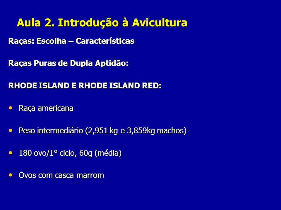 Aula 2. Introdução à Avicultura