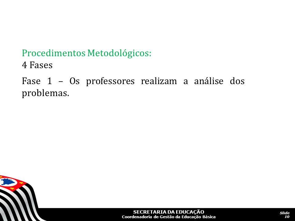 Procedimentos Metodológicos:
