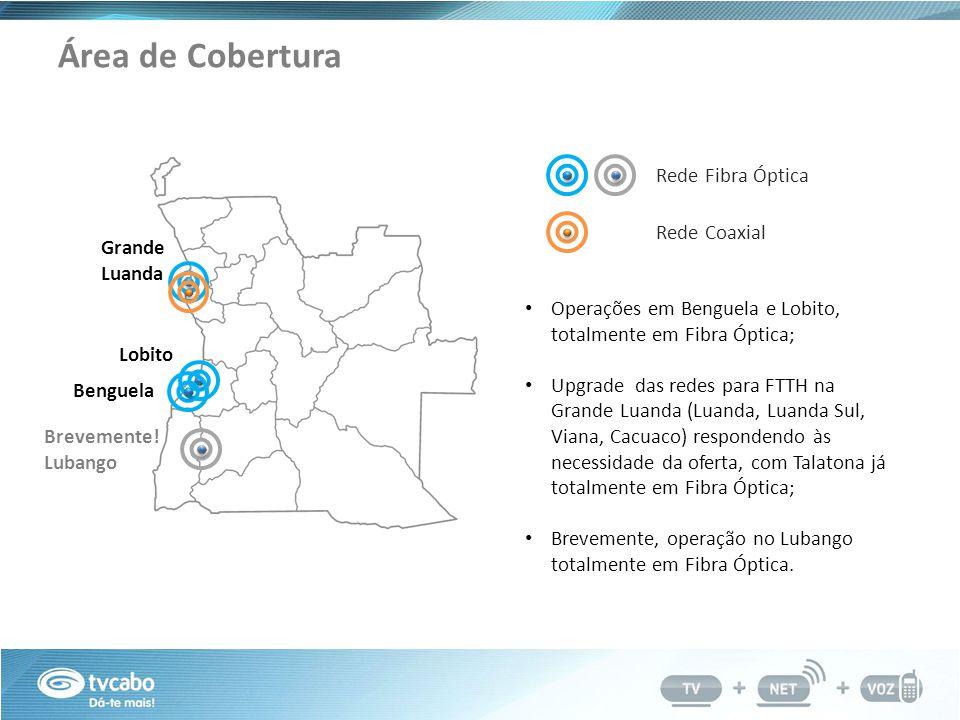 Área de Cobertura Rede Fibra Óptica Rede Coaxial Grande Luanda