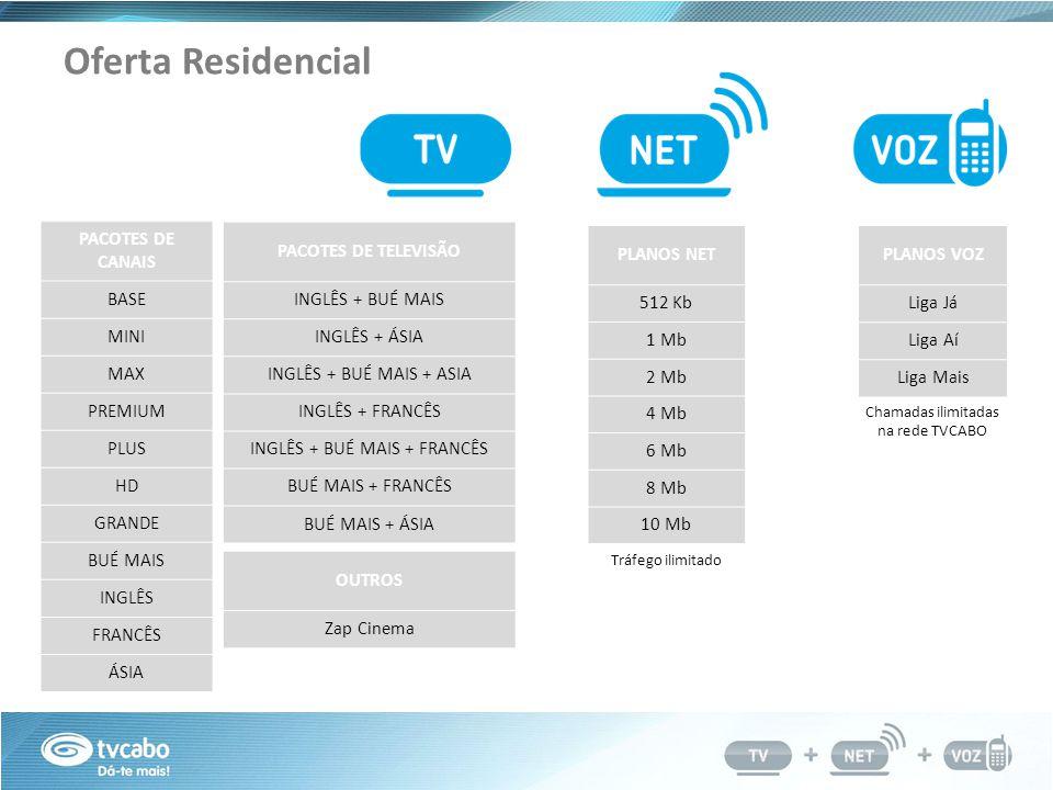 Oferta Residencial PACOTES DE CANAIS BASE MINI MAX PREMIUM PLUS HD