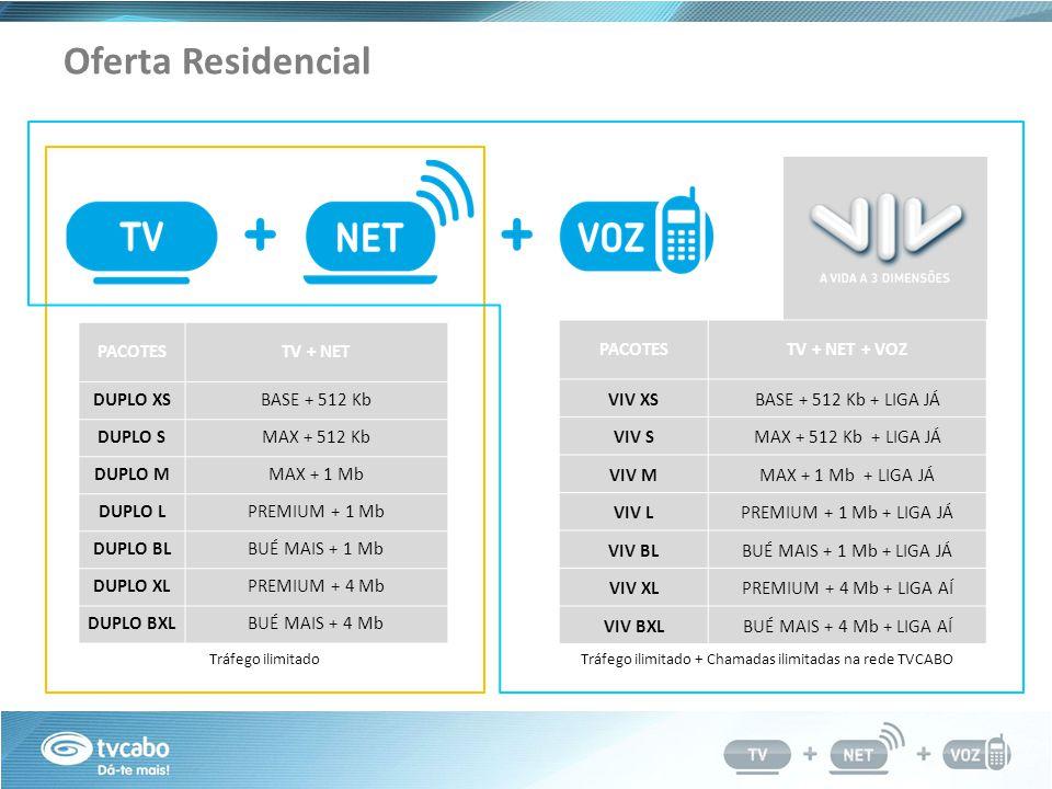 Tráfego ilimitado + Chamadas ilimitadas na rede TVCABO
