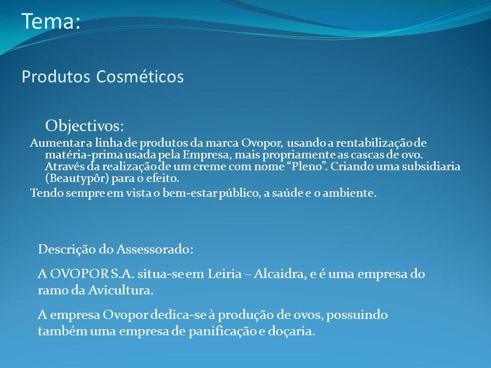 Tema: Produtos Cosméticos