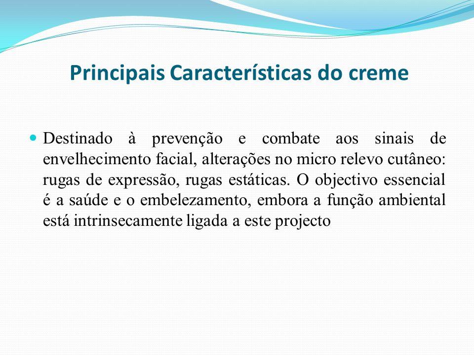 Principais Características do creme