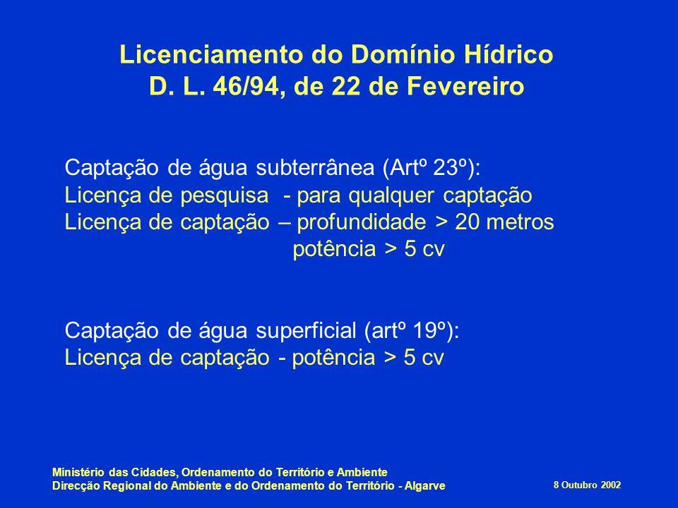 Licenciamento do Domínio Hídrico