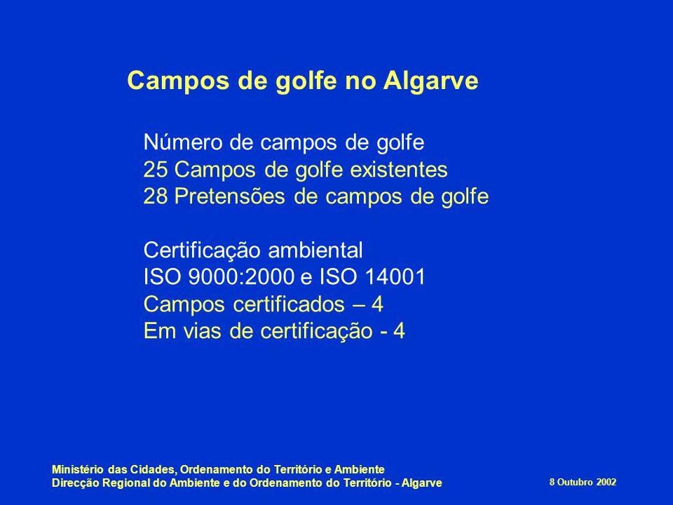 Campos de golfe no Algarve