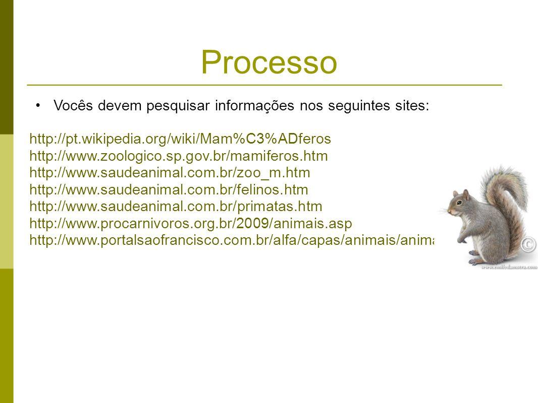 Processo Vocês devem pesquisar informações nos seguintes sites: