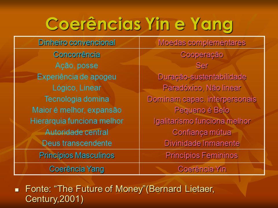 Coerências Yin e Yang Dinheiro convencional. Moedas complementares. Concorrência. Ação, posse. Experiência de apogeu.