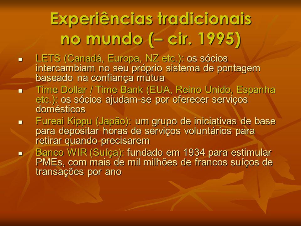 Experiências tradicionais no mundo (– cir. 1995)