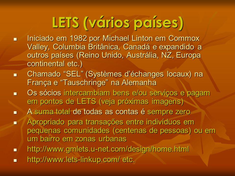 LETS (vários países)