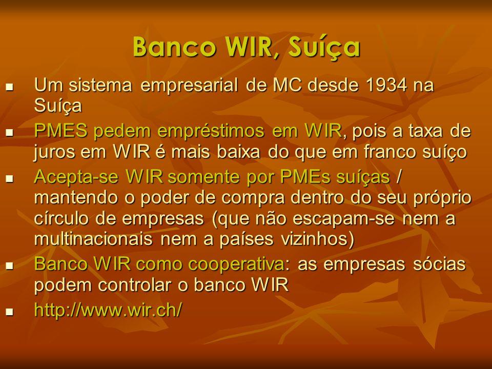 Banco WIR, Suíça Um sistema empresarial de MC desde 1934 na Suíça