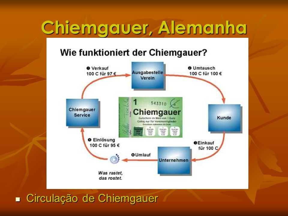 Chiemgauer, Alemanha Circulação de Chiemgauer