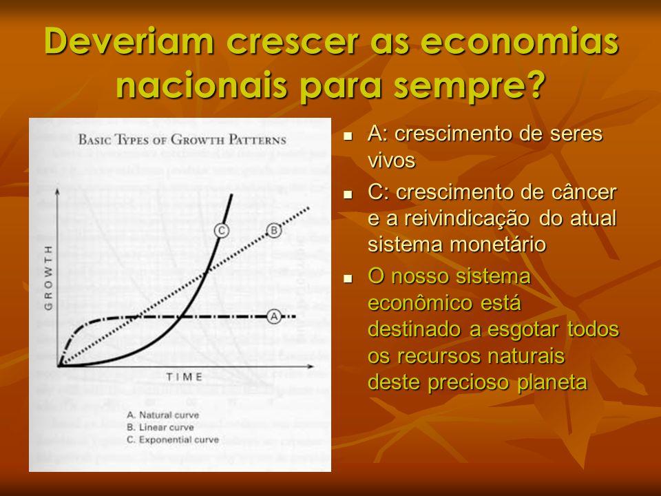 Deveriam crescer as economias nacionais para sempre