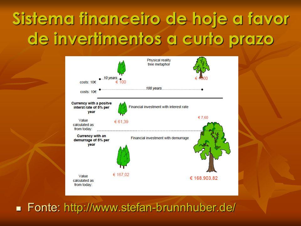 Sistema financeiro de hoje a favor de invertimentos a curto prazo