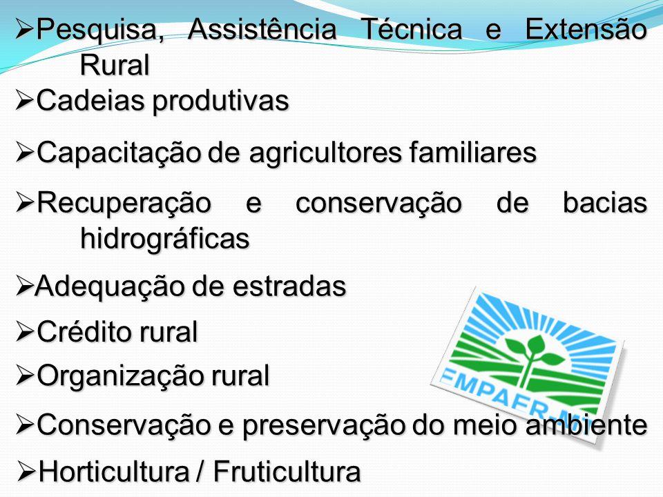 Pesquisa, Assistência Técnica e Extensão Rural