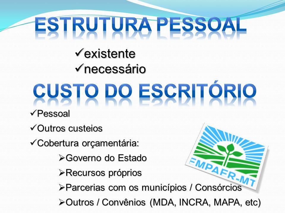 ESTRUTURA PESSOAL CUSTO DO ESCRITÓRIO