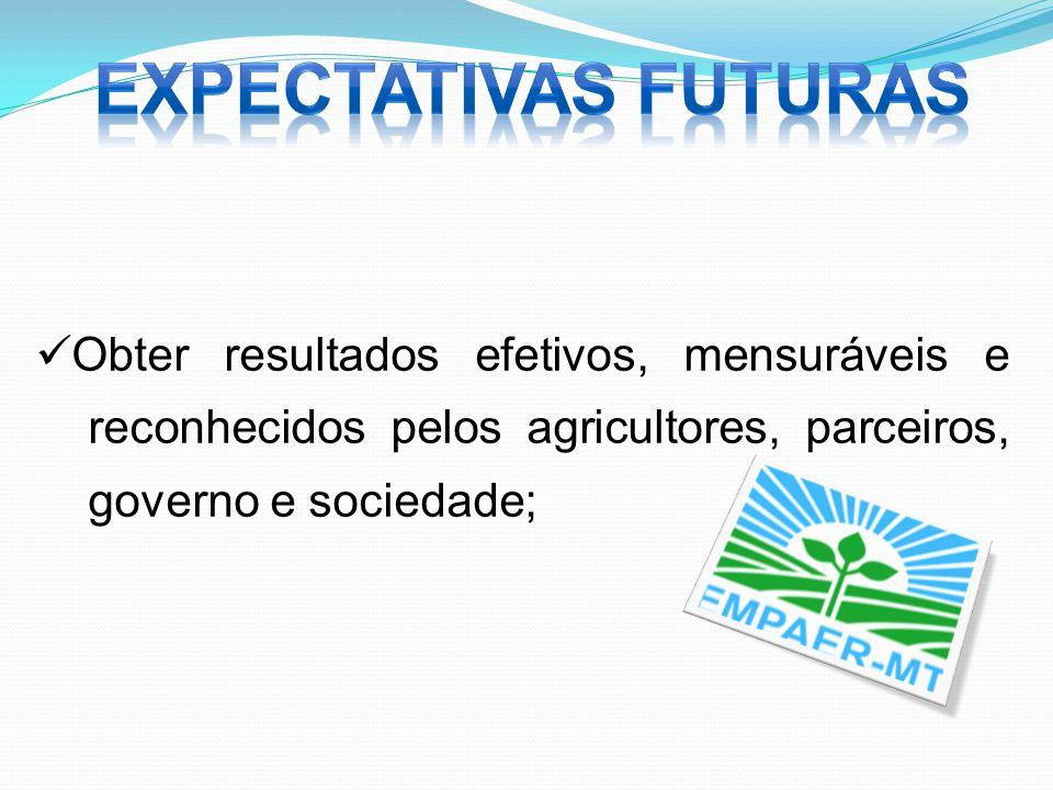EXPECTATIVAS FUTURAS Obter resultados efetivos, mensuráveis e reconhecidos pelos agricultores, parceiros, governo e sociedade;