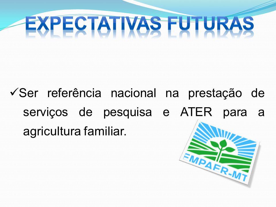 EXPECTATIVAS FUTURAS Ser referência nacional na prestação de serviços de pesquisa e ATER para a agricultura familiar.