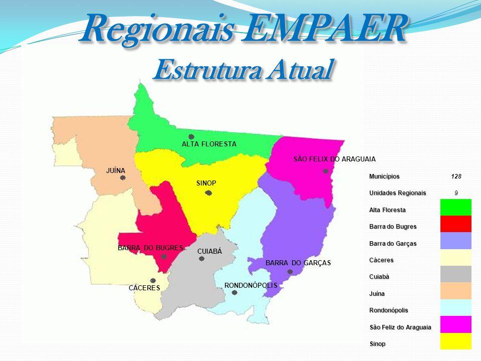 Regionais EMPAER Estrutura Atual ALTA FLORESTA SÃO FELIX DO ARAGUAIA