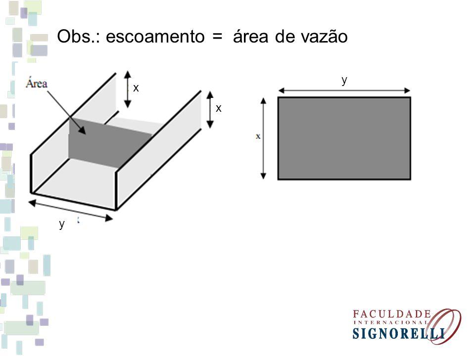 Obs.: escoamento = área de vazão