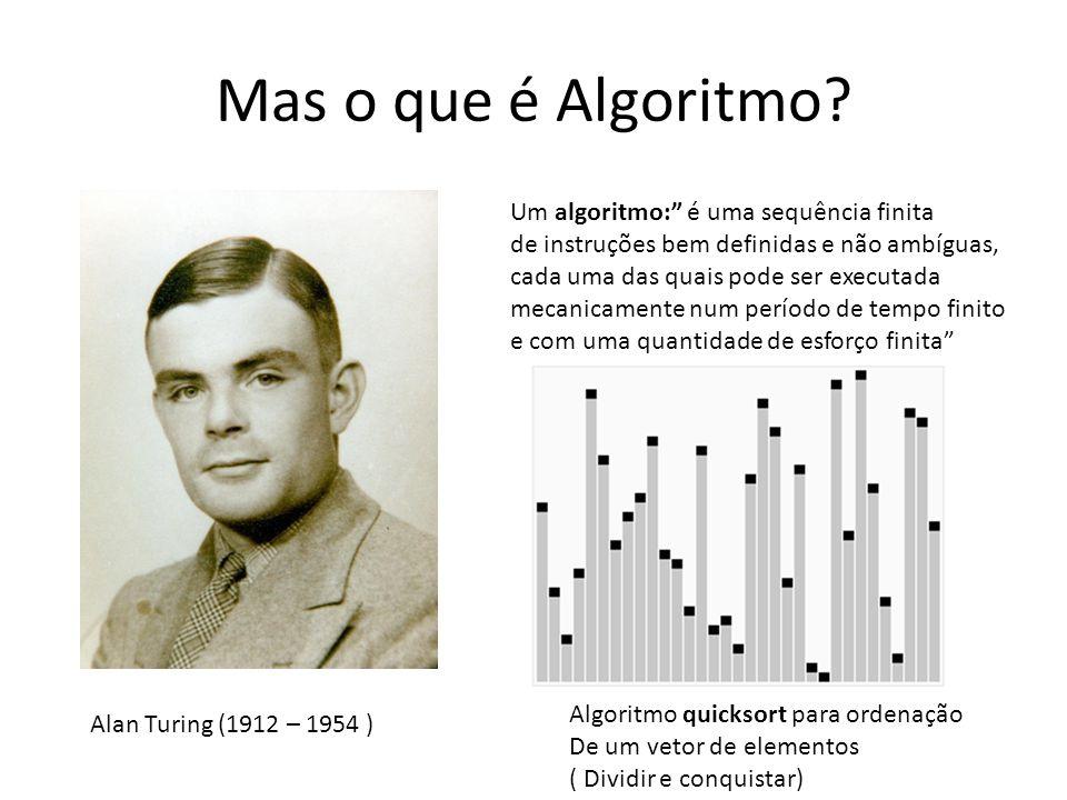 Mas o que é Algoritmo