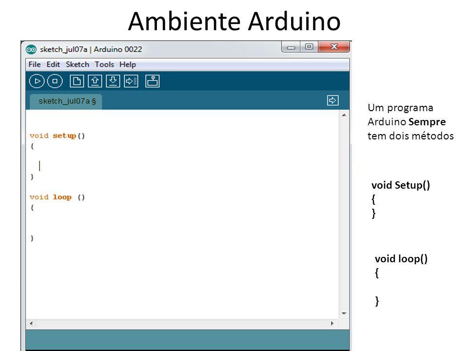 Ambiente Arduino Um programa Arduino Sempre tem dois métodos