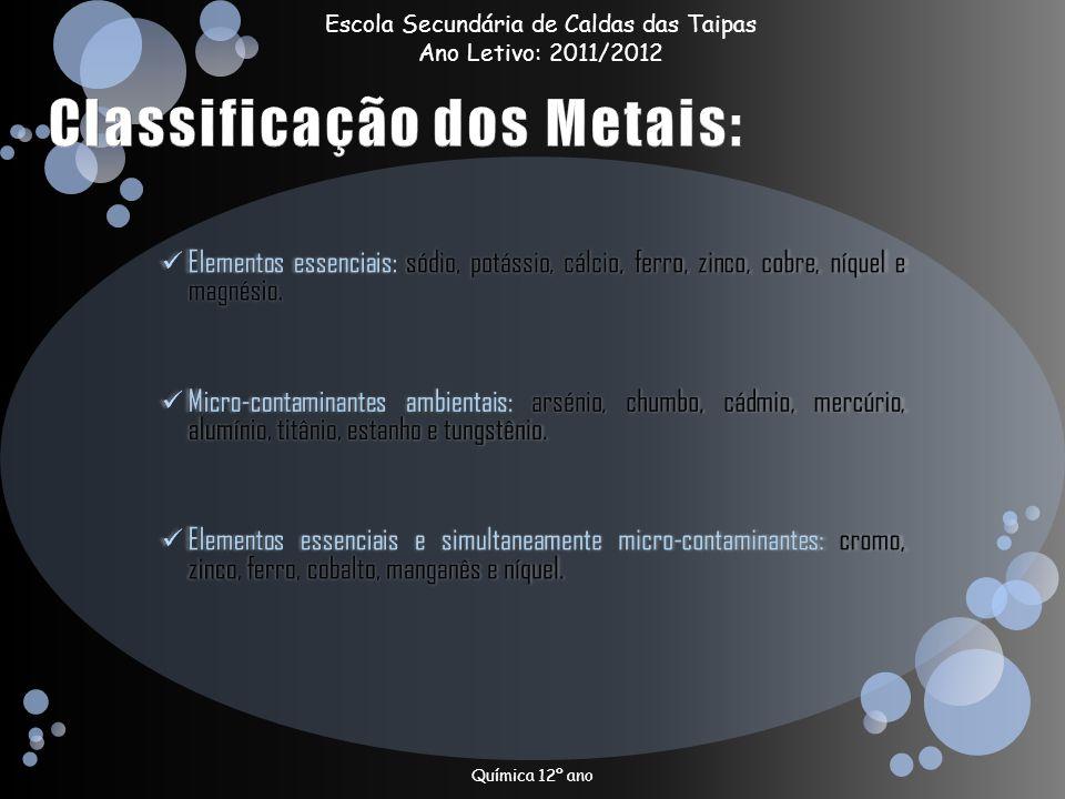 Classificação dos Metais: