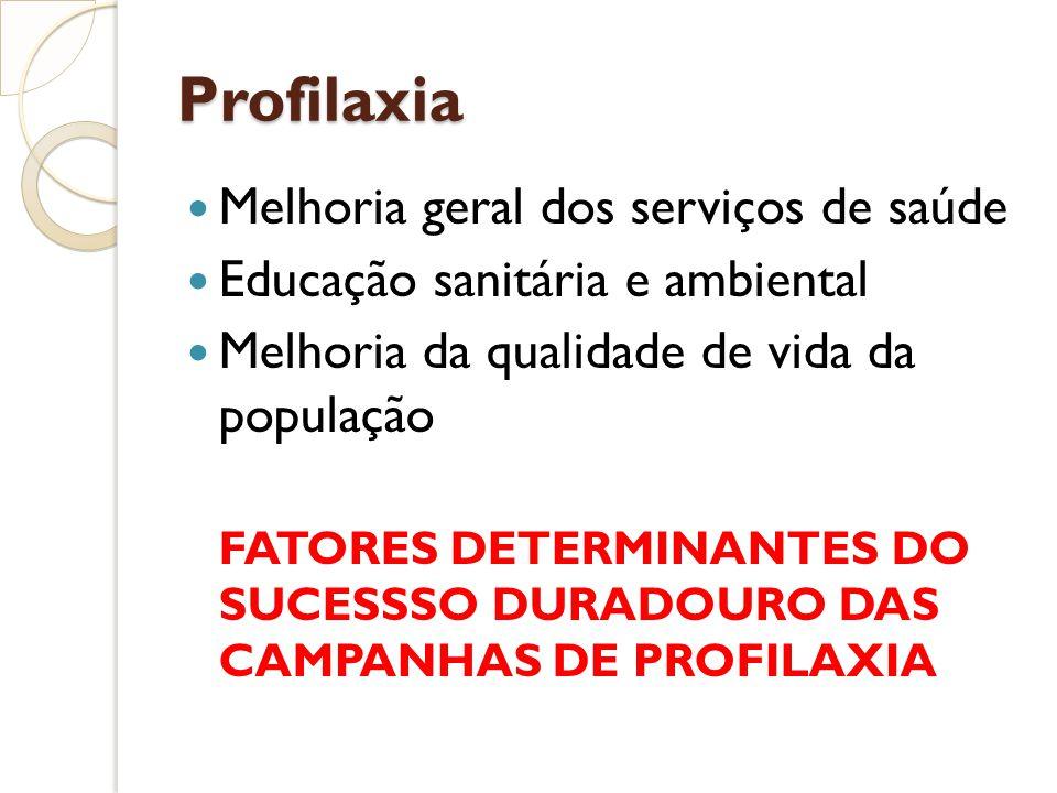 Profilaxia Melhoria geral dos serviços de saúde