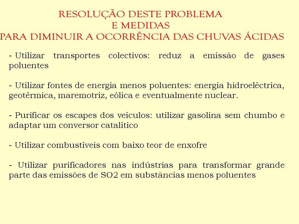 RESOLUÇÃO DESTE PROBLEMA E MEDIDAS