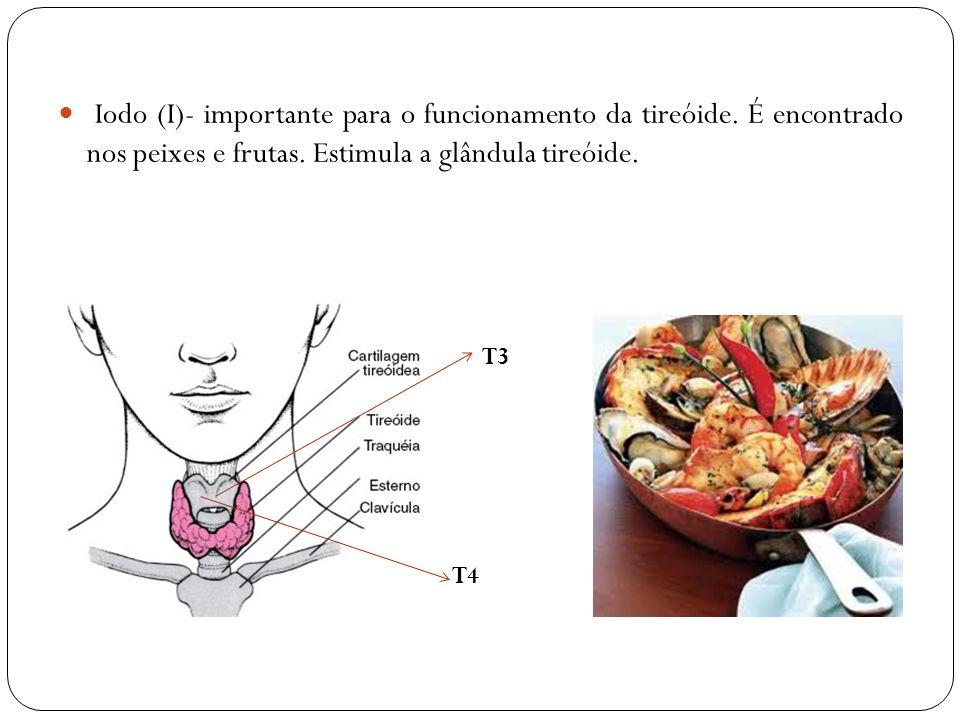 Iodo (I)- importante para o funcionamento da tireóide
