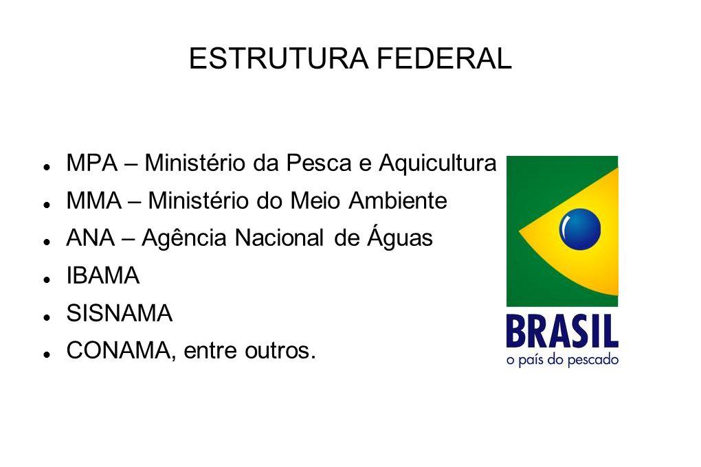 ESTRUTURA FEDERAL MPA – Ministério da Pesca e Aquicultura