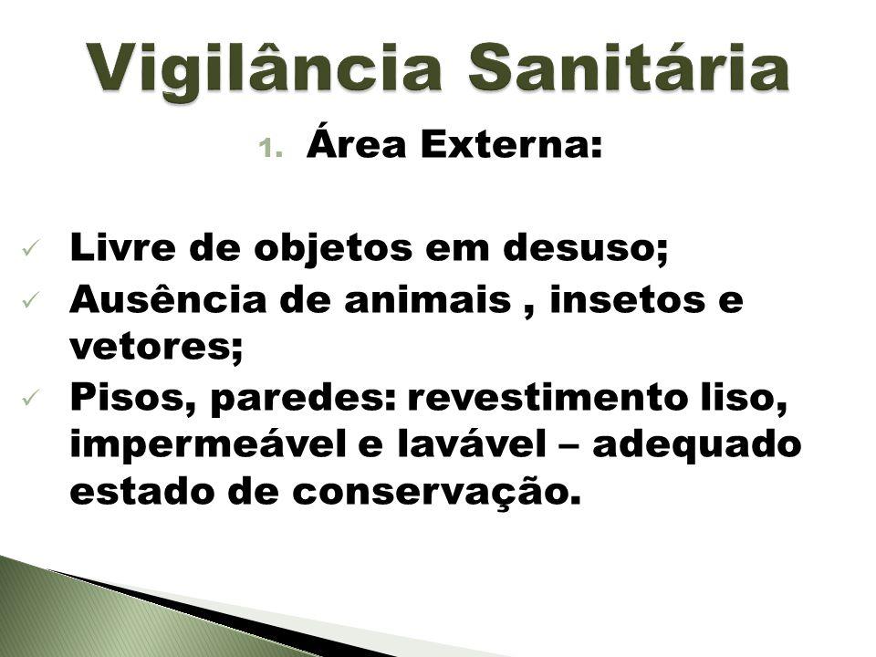 Vigilância Sanitária Área Externa: Livre de objetos em desuso;