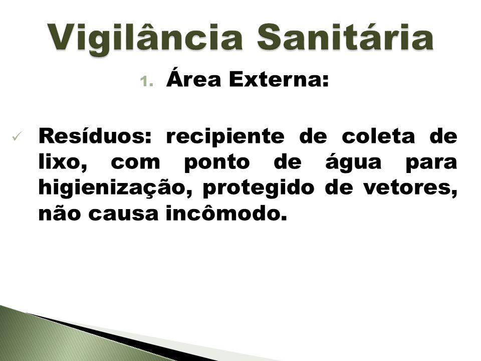 Vigilância Sanitária Área Externa: