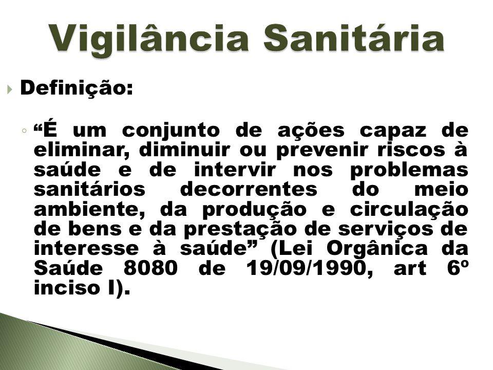 Vigilância Sanitária Definição: