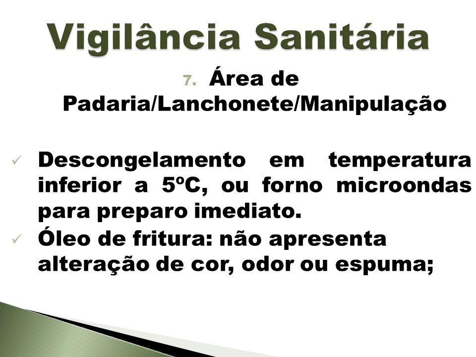 Área de Padaria/Lanchonete/Manipulação