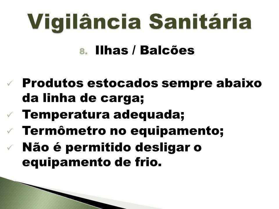 Vigilância Sanitária Ilhas / Balcões
