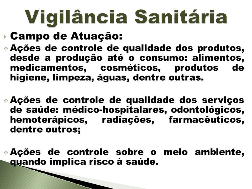 Vigilância Sanitária Campo de Atuação: