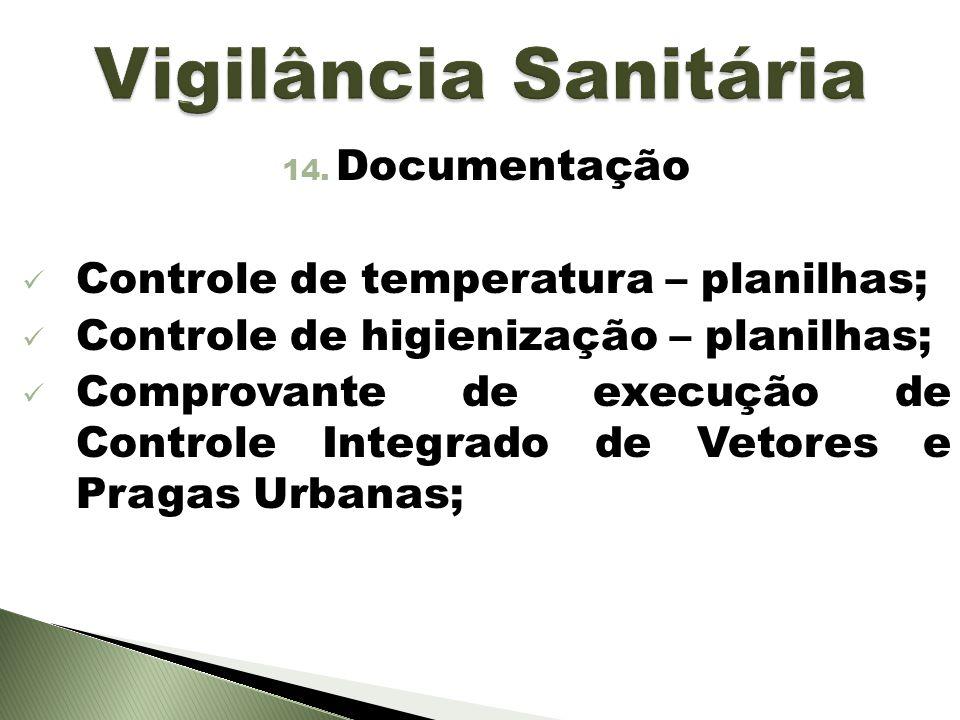 Vigilância Sanitária Documentação Controle de temperatura – planilhas;
