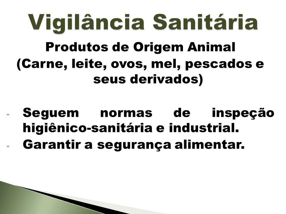 Vigilância Sanitária Produtos de Origem Animal