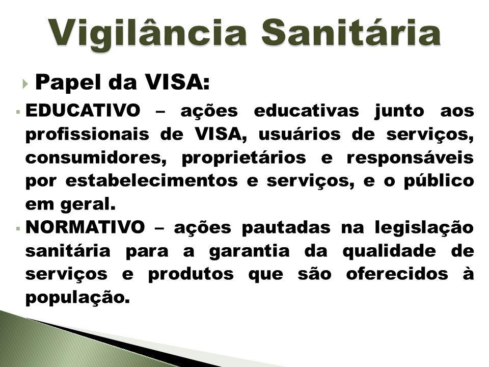 Vigilância Sanitária Papel da VISA: