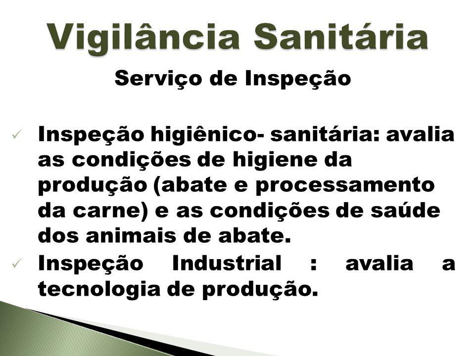 Vigilância Sanitária Serviço de Inspeção