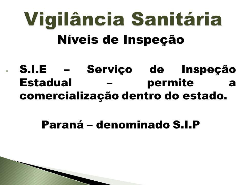 Paraná – denominado S.I.P