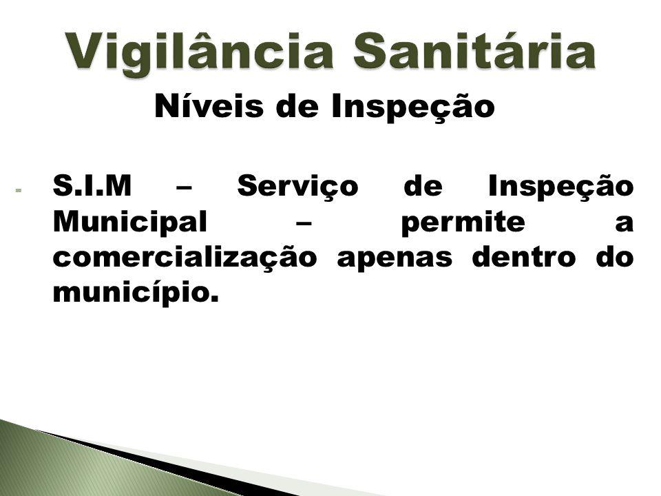 Vigilância Sanitária Níveis de Inspeção